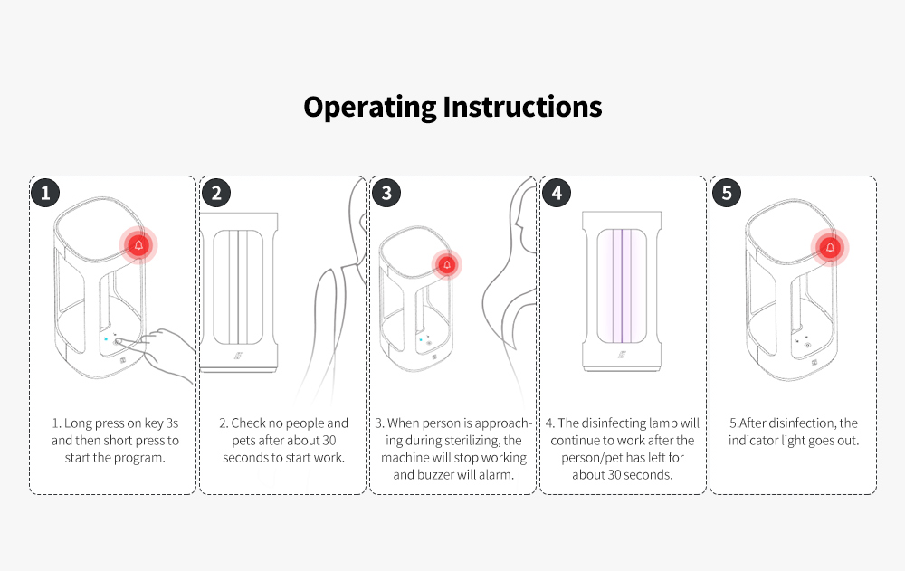 FIVE Intelligent Sterilization Lamp Light Human Body Induction UV Sterializer Support Mijia App Control / Xiao AI Voice Control - Black